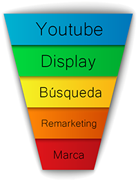 Productos_Adwords.png